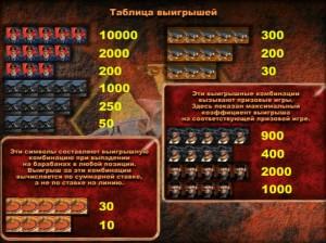 Специальные символы автомат Братва