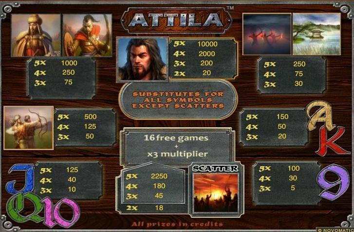 Игровой автомат Аттила специальные символы